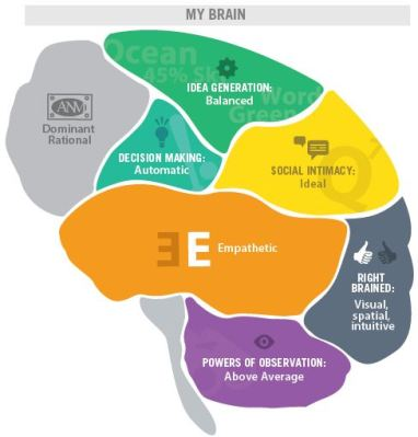 JA-brain