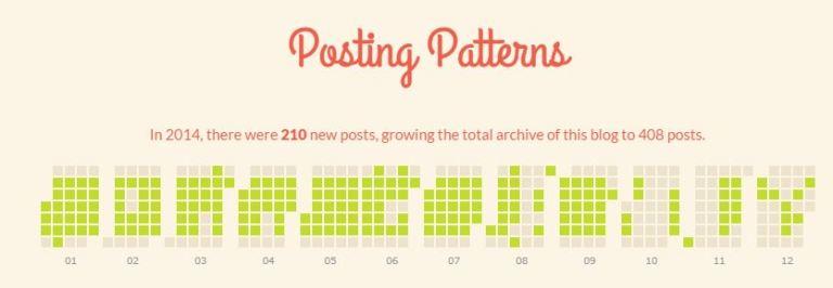 2014blog-posts
